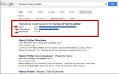 Google Tip to Help Students Search for Materials Appropriate to Their Reading Levels | NOLA Ed Tech | Scoop.it