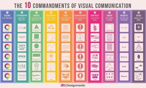 The 10 Commandments of Visual Communication | Nonprofit Data Visualization | Scoop.it