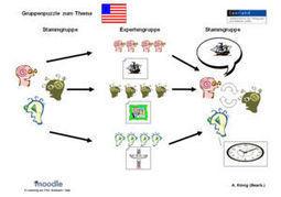 Gruppenpuzzle – ZUM-Wiki   E-Moderation: aktives Online-lernen mit E-tivities   Scoop.it