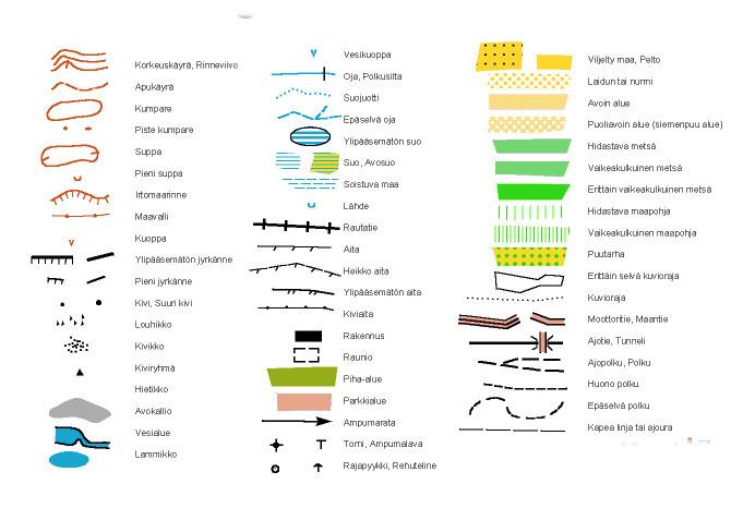 Karttamerkkien Selitykset