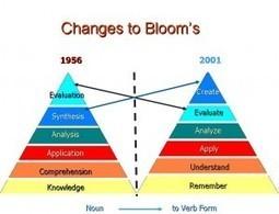 Rigor And My Learning | Niharika's Flex Blog - BPS Edublogs Campus | Teacher Tools and Tips | Scoop.it