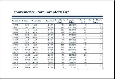 convenience store inventory list collection o