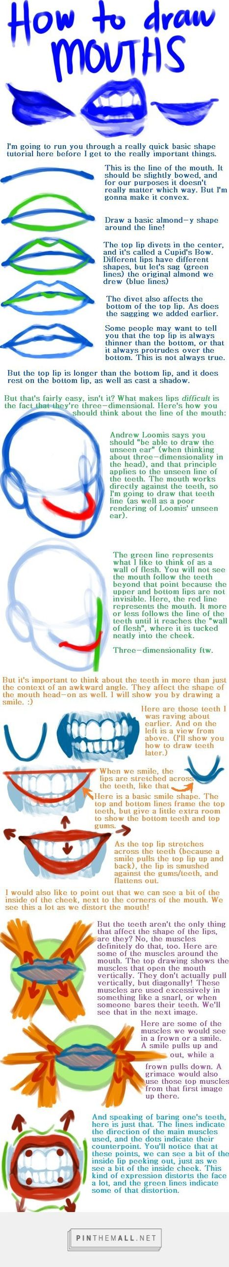 Mouth Drawing Reference Guide | Circolo d'Arti | Scoop.it