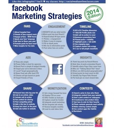 40 Conseils pour votre Marketing Facebook en 2014 [Infographie] | Médias et réseaux sociaux | Scoop.it