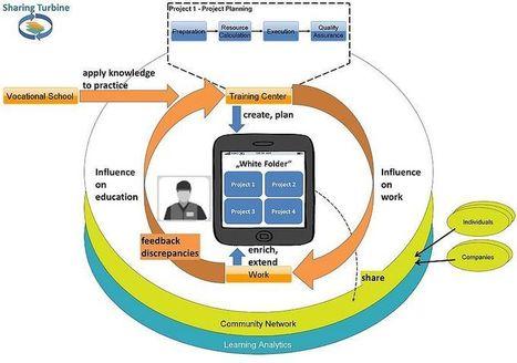 Pontydysgu – Bridge to Learning - Educational Research | Weblearner | Scoop.it