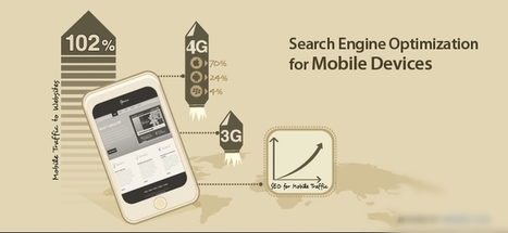 Search Engine Optimization for Mobile Devices | Annzo Corporation Canada – Annzo Corp SEO Services | Local SEO - Local Search Optimization - Annzo Corp | Scoop.it