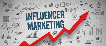 Influencer Marketing | Content Development | Online Marketing | Content Strategy |Brand Development |Organic SEO | Scoop.it
