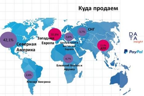 Российский eCommerce вырос на 27% в третьем квартале | World of #SEO, #SMM, #ContentMarketing, #DigitalMarketing | Scoop.it