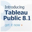 Free Data Visualization Software | Tableau Public | Social media kitbag | Scoop.it
