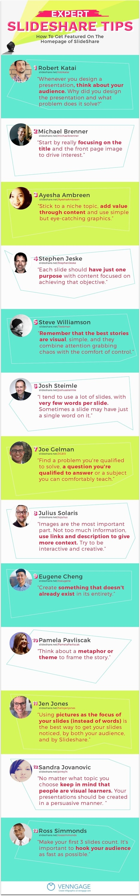 13 Tips to Get Your Presentation Featured on the Front Page of SlideShare [Infographic] | Ideias | Scoop.it