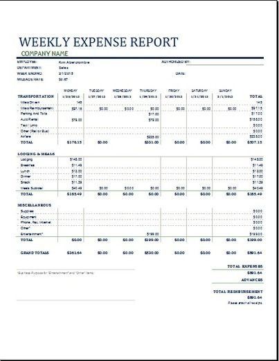 free excel expense report template full size of spreadsheet