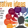 Creatology: creative thinking in action