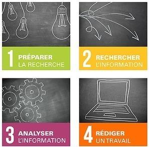 Bien rechercher et trouver une information de qualité sur le web | Ressources en HGEC | Scoop.it