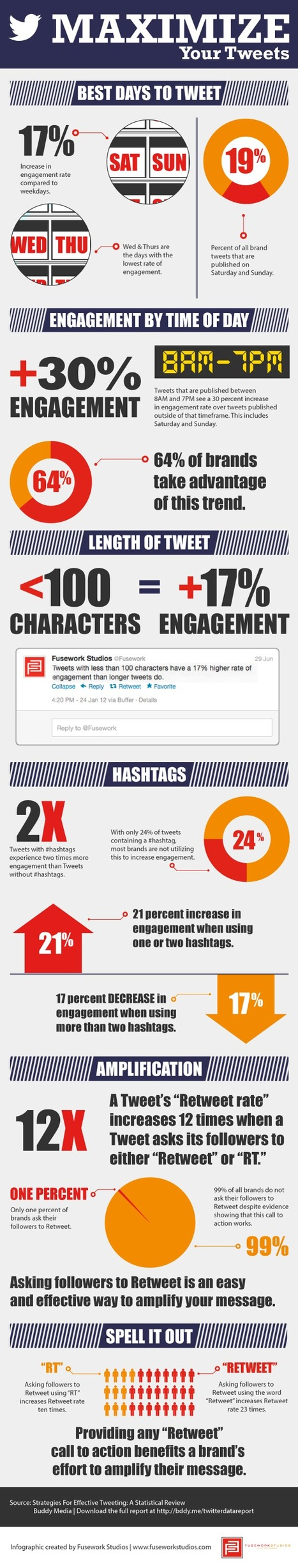 Maximizing Your Tweets (Infographic) | Webmarketing & Communication | Scoop.it