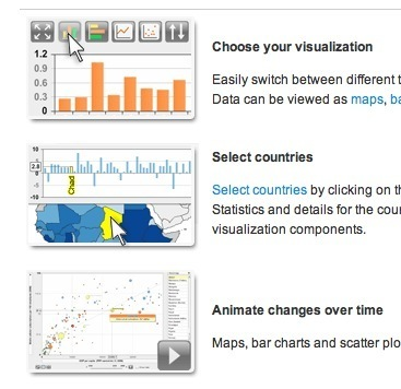Statistical Graphs: Create Interactive Charts and Maps with StatPlanet and StatTrends (Win) | Not another PowerPoint! | Scoop.it
