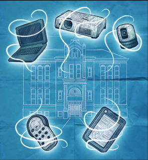 A Plan for Technology Integration | 21st Century EdTech | Scoop.it