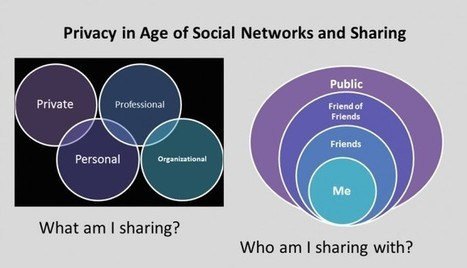 A Good Time to Check Your Social Media Privacy Settings ... | Chamber Leadership | Scoop.it