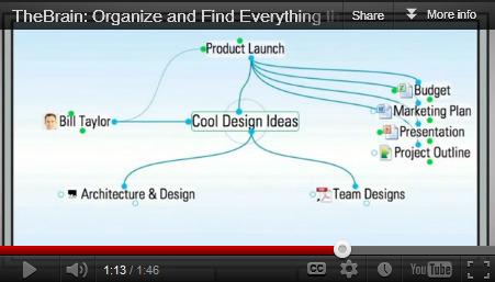 TheBrain :: Mind Mapping and Brainstorming Software | lärresurser | Scoop.it
