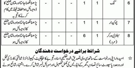 Combined Military Hospital Jobs 2018 CMH Multan