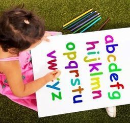 Different Types of Phonics Strategies for Teaching Children to Read | Teaching Phonics - Phonological Awareness - Reading | Scoop.it