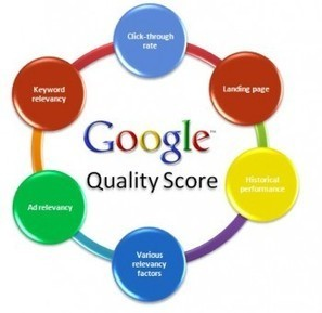 Le Quality Score AdWords : qu'est-ce que c'est ? Comment l'optimiser ? | Mikael Witwer Blog | Scoop.it