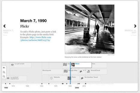Storytelling Timeline built in Javascript | Slideshow & Carousel Jquery | Scoop.it