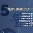 Infographie : De l'influence des médias sociaux | French Digital News | Scoop.it