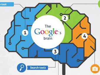 Stop What You're Doing, And Go See What Google Thinks It Knows About You | Google's role in Social Media | Scoop.it