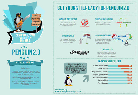 Google Penguin 2.0 - It's All About Links - Infographic - Seo Sandwitch Blog | Web 2.0 Marketing Social & Digital Media | Scoop.it
