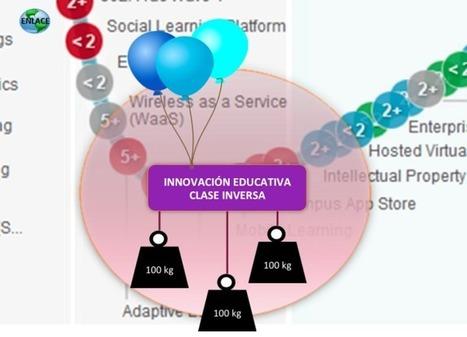CUED: ¿De qué depende que una innovación educativa se consolide? Un ejemplo a través de Flip Teaching | Agentes de cambio | Scoop.it