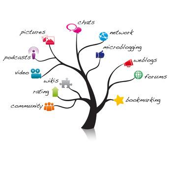 "Social Media als Bestandteil von crossmedialem Publishing | ""Socialmedia für Unternehmen"" | Scoop.it"
