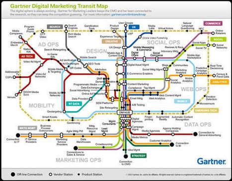 Gartner représente le parcours marketing digital par un plan de métro - Le Journal du Net : e-Business, Informatique, Economie et Management | AnneFrancin-mpaiement | Scoop.it