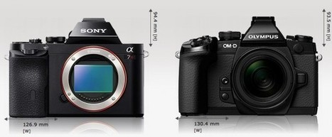 Updated with Hands-On Review links!! Sony Full Frame Nex is Here! A7, A7r, RX10 Officially Announced! | | world of Photo and vidéo | Scoop.it