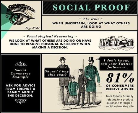 Do You Know How Social Currency Influences Behavior? | Digital Brand Marketing | Scoop.it