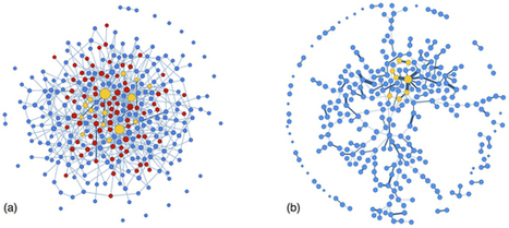 Time varying networks and the weakness of strong ties | #patterns #rumor #SNA | Exploring complexity | Scoop.it