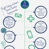 Resources for Parent-Teacher Conferences