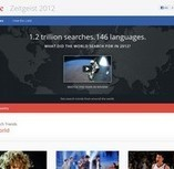ZeitGeist. L'année 2012 vue par Google.   Les outils du Web 2.0   Scoop.it