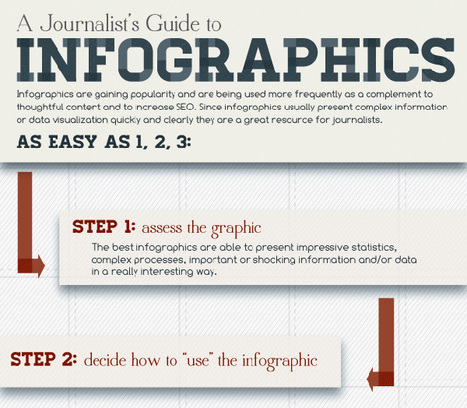 A Journalist's Guide To Infographics [INFOGRAPHIC] | MarketingHits | Scoop.it