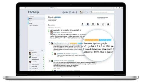 Social Learning Platform, Simple Learning Management | Inteligencia Colectiva | Scoop.it
