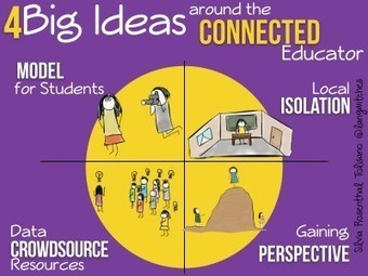 4 Big Ideas Around the Connected Educator | School libraries | Scoop.it