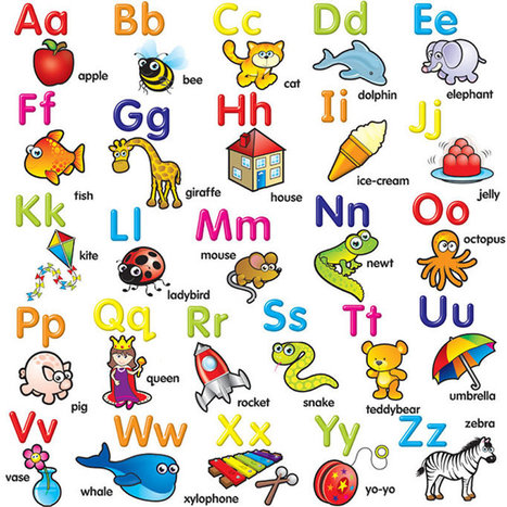 Learning Basic English, to Advanced Over 700 On-Line Lessons and ...
