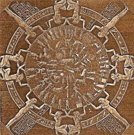 The Story of the Dendera Zodiac | Egyptology and Archaeology | Scoop.it