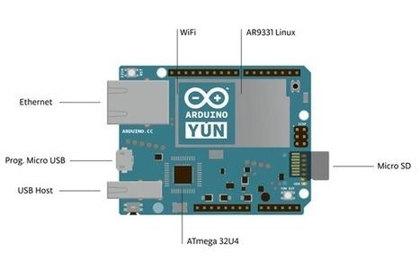 Arduino - ArduinoBoardYun | Arduino, Netduino, Rasperry Pi! | Scoop.it