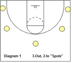 read and react offense pdf