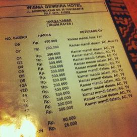 Tarif Hotel Murah Di Jogja