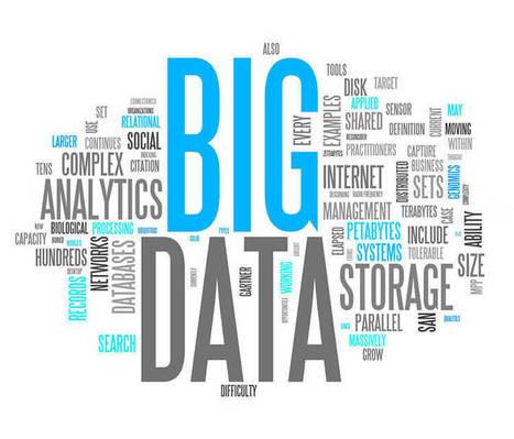 4 Ways Big Data Analytics Drives Smarter Customer Service | best customer service | Scoop.it