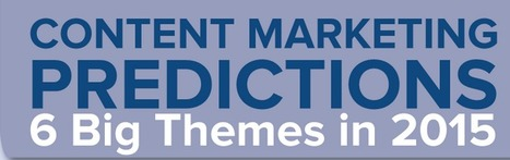 Content Marketing Predictions: 6 Big Themes for 2015 [Infographic] | Content Marketing and Curation for Small Business | Scoop.it