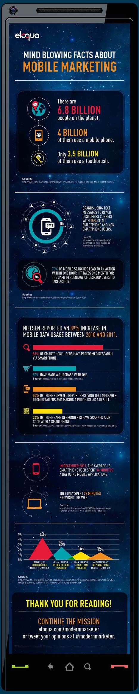 Mind blowing stats about mobile marketing [INFOGRAPHIC]   Mobile&Tablets   Scoop.it