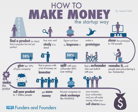 How #startups make bank | argent | Scoop.it