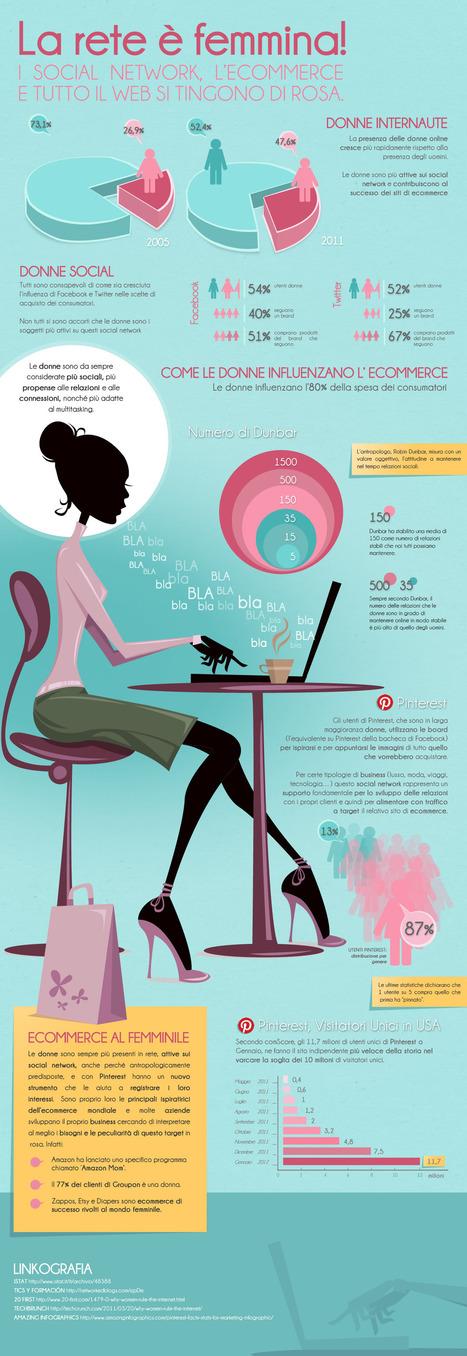 Donne Online: Dati su Social Network e E-commerce - Infographic | SOCIALNET ERA | Scoop.it